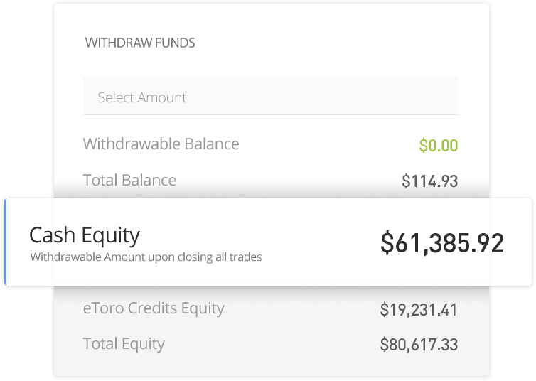 How to Withdraw Funds on eToro